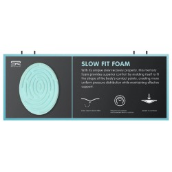 Tablica SELLEROYAL Slow Fit Foam board (English language) (NEW)