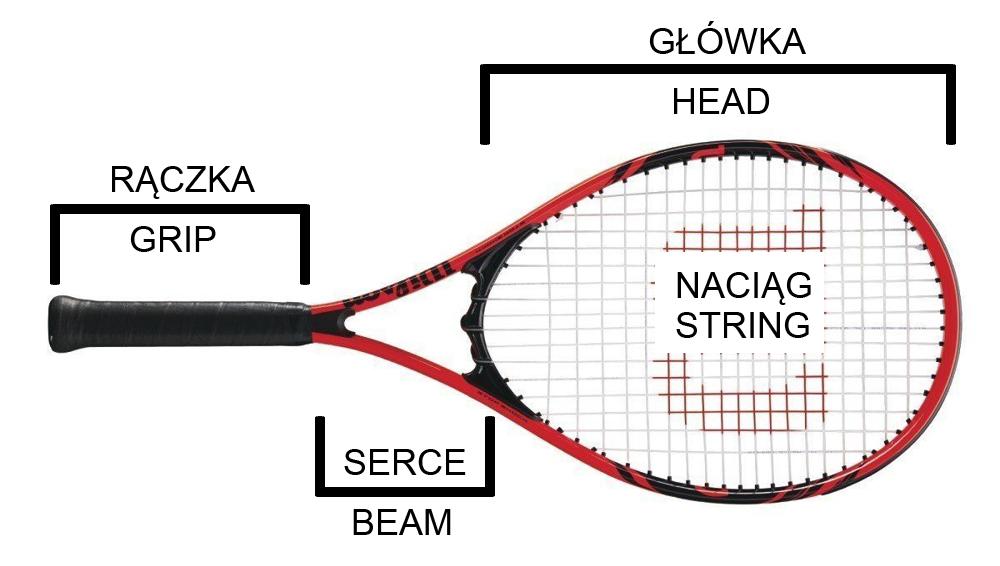 budowa rakiety tenisowej